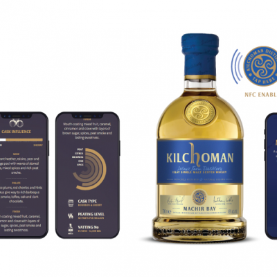 Connecting Drams with Consumers